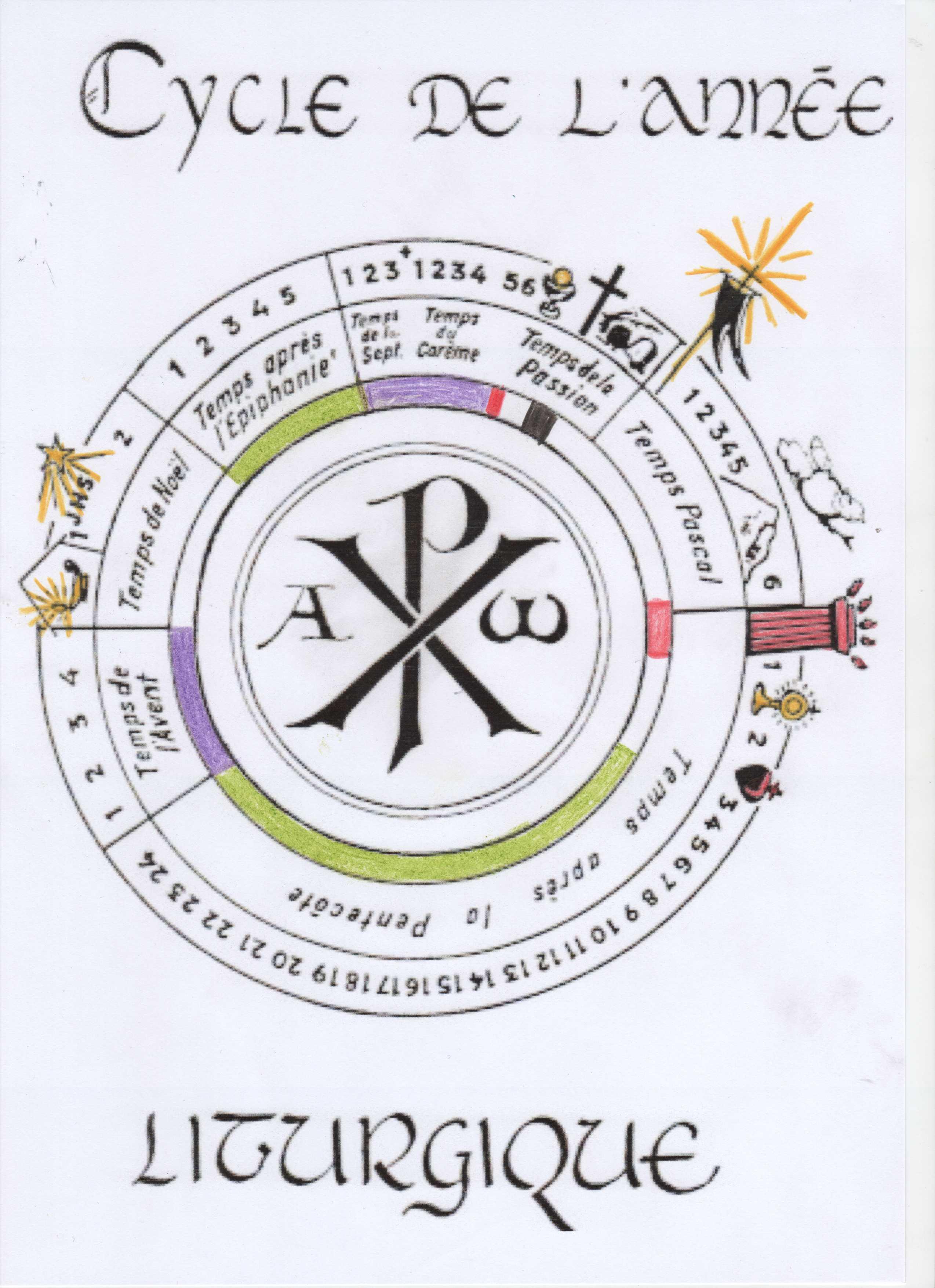cycle-année-liturgique1.jpg
