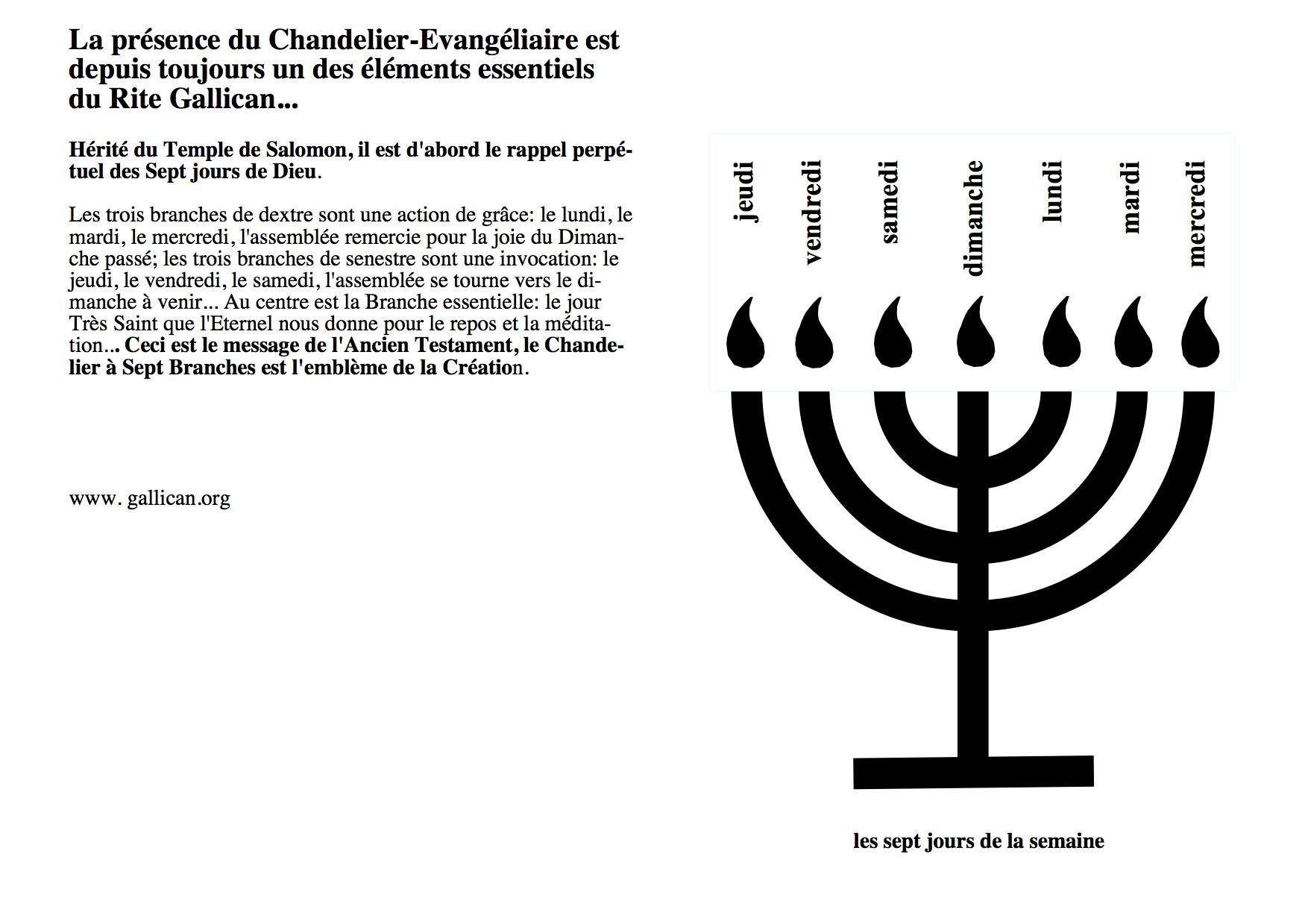 les 7 branches chandelier juif